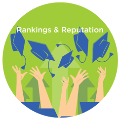 Rankings & Reputation